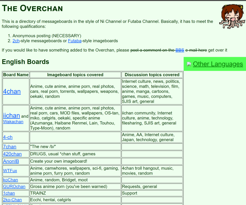 Original Overchan